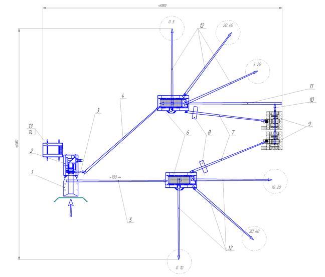 Схема дробильно-сортировочной установки ДСУ-300.