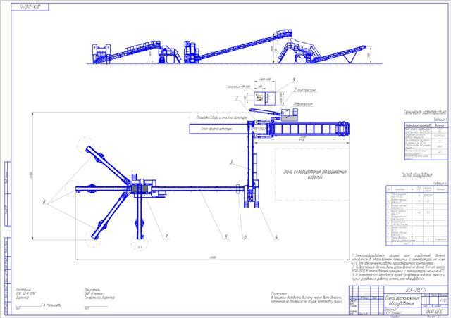 Схема комплекса утилизации